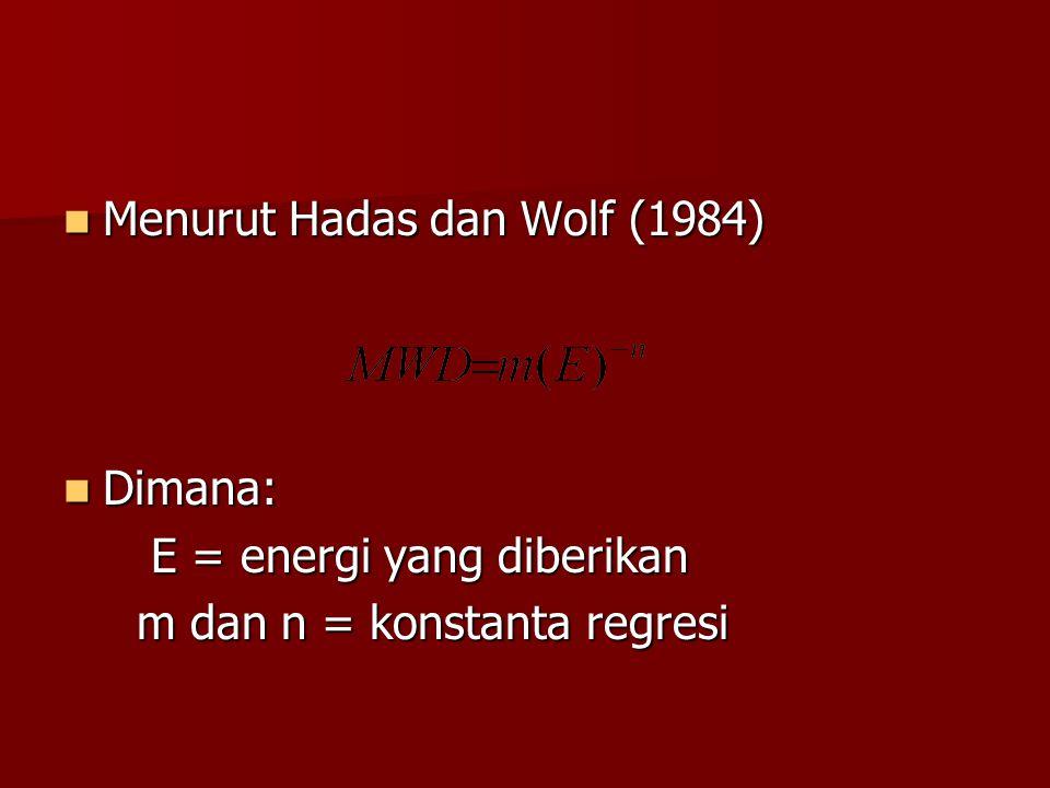 Menurut Hadas dan Wolf (1984)