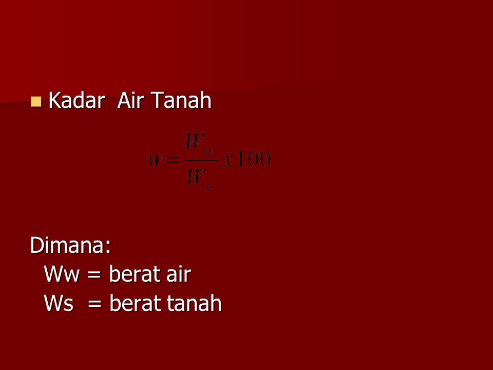 Kadar Air Tanah Dimana: Ww = berat air Ws = berat tanah