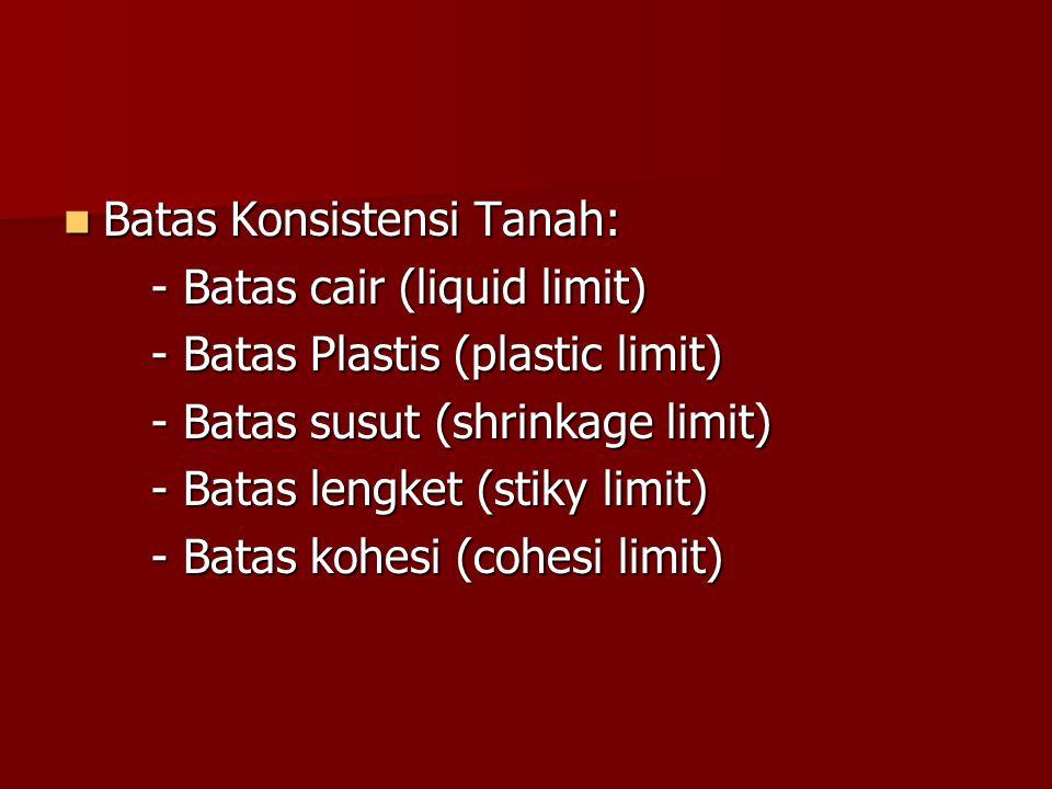 Batas Konsistensi Tanah: