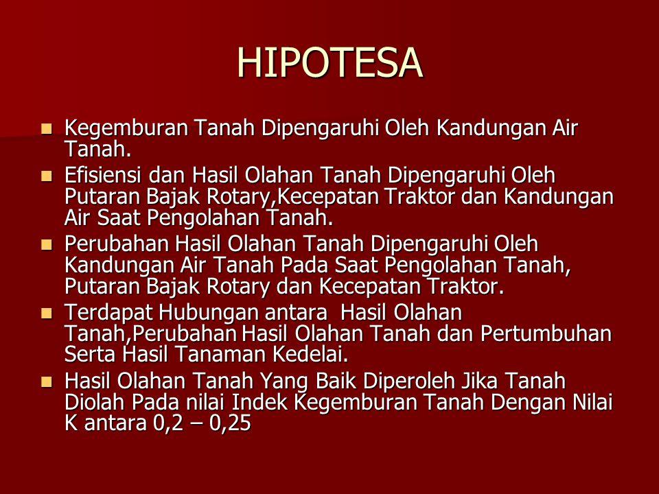 HIPOTESA Kegemburan Tanah Dipengaruhi Oleh Kandungan Air Tanah.