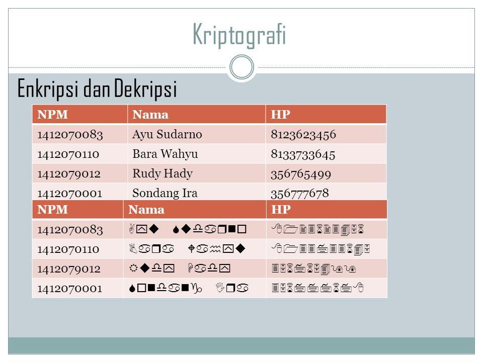 Kriptografi Enkripsi dan Dekripsi NPM Nama HP 1412070083 Ayu Sudarno