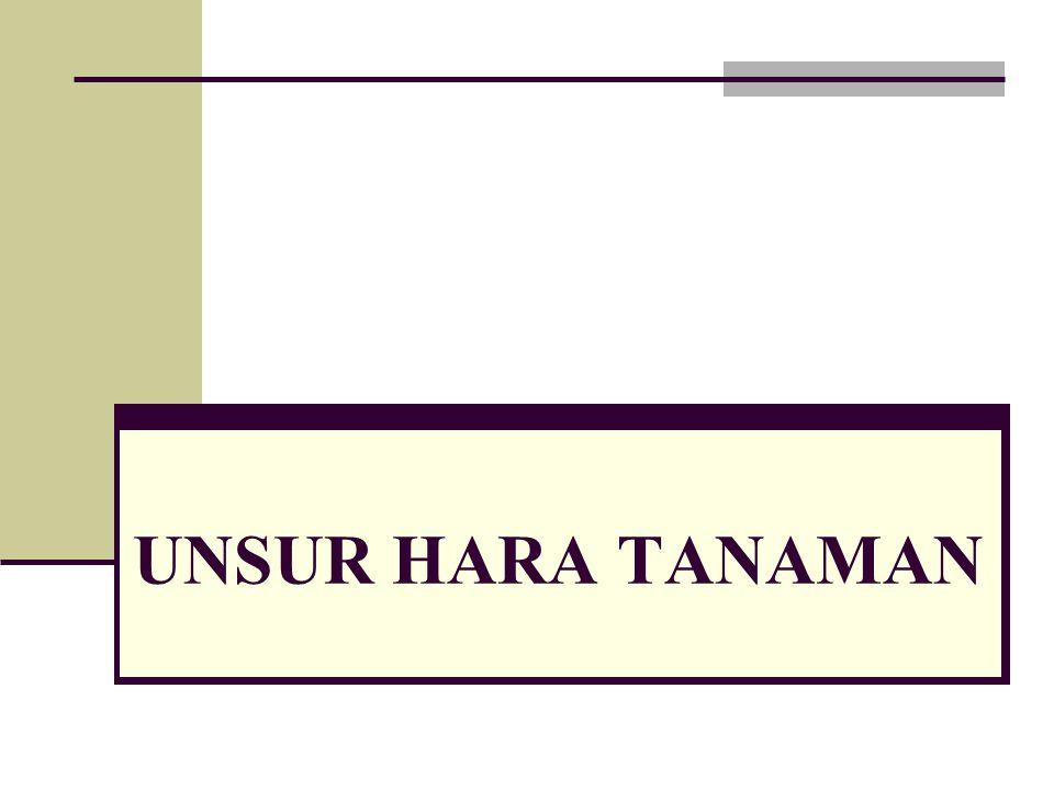 UNSUR HARA TANAMAN