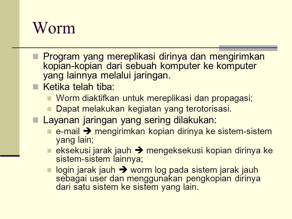 Worm Program yang mereplikasi dirinya dan mengirimkan kopian-kopian dari sebuah komputer ke komputer yang lainnya melalui jaringan.