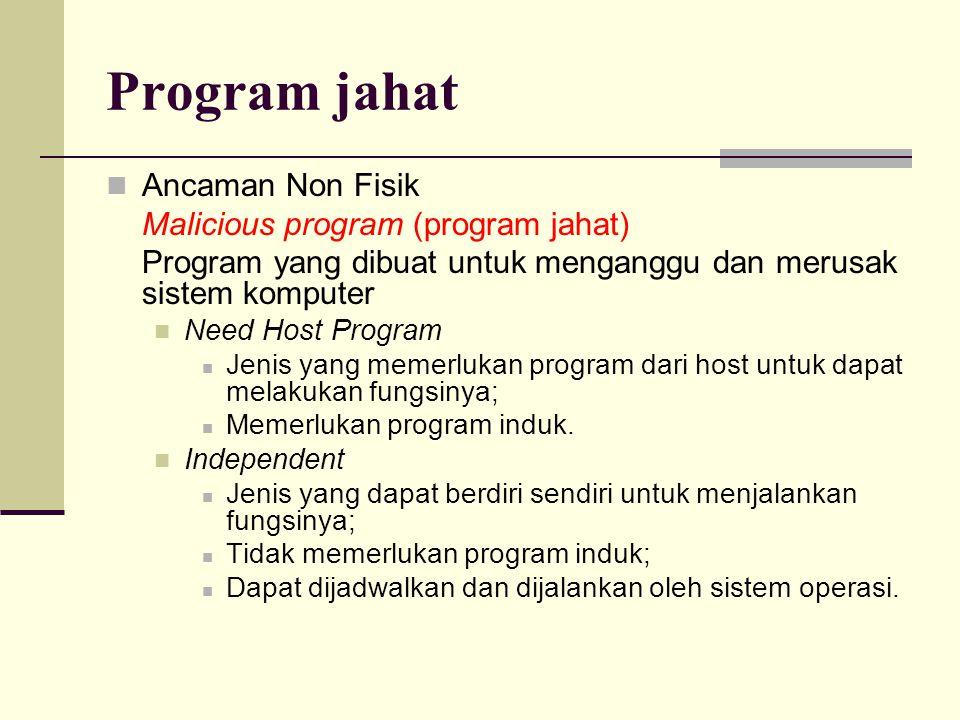 Program jahat Ancaman Non Fisik Malicious program (program jahat)