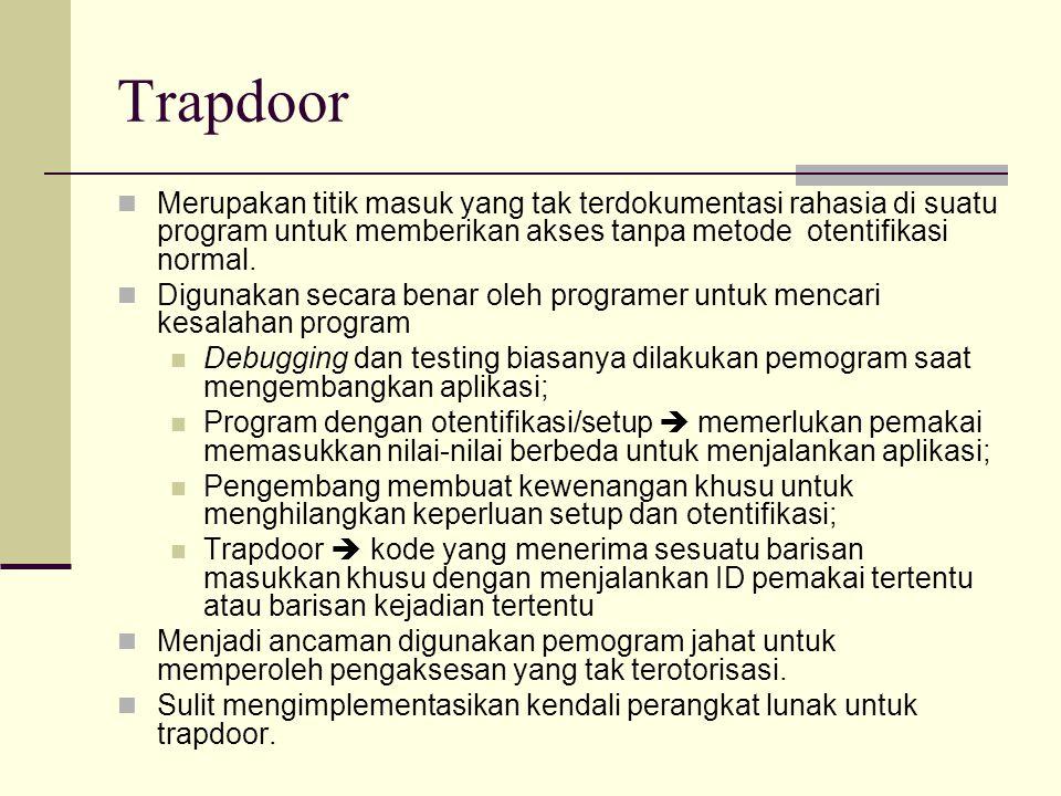 Trapdoor Merupakan titik masuk yang tak terdokumentasi rahasia di suatu program untuk memberikan akses tanpa metode otentifikasi normal.