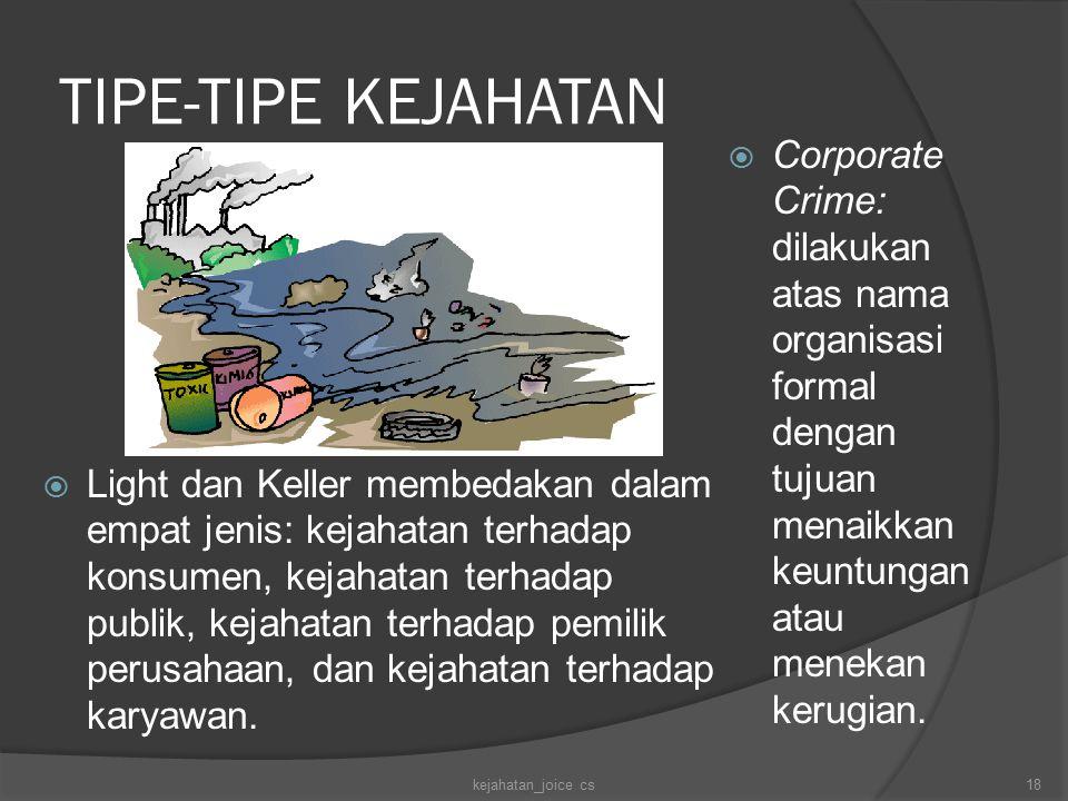 TIPE-TIPE KEJAHATAN Corporate Crime: dilakukan atas nama organisasi formal dengan tujuan menaikkan keuntungan atau menekan kerugian.