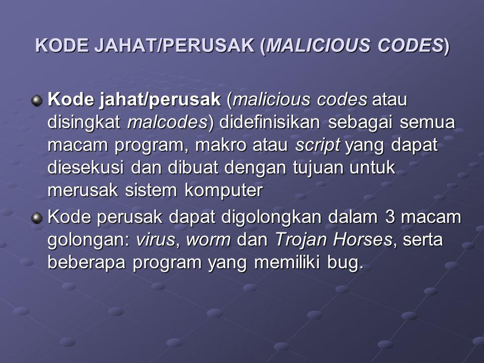 KODE JAHAT/PERUSAK (MALICIOUS CODES)