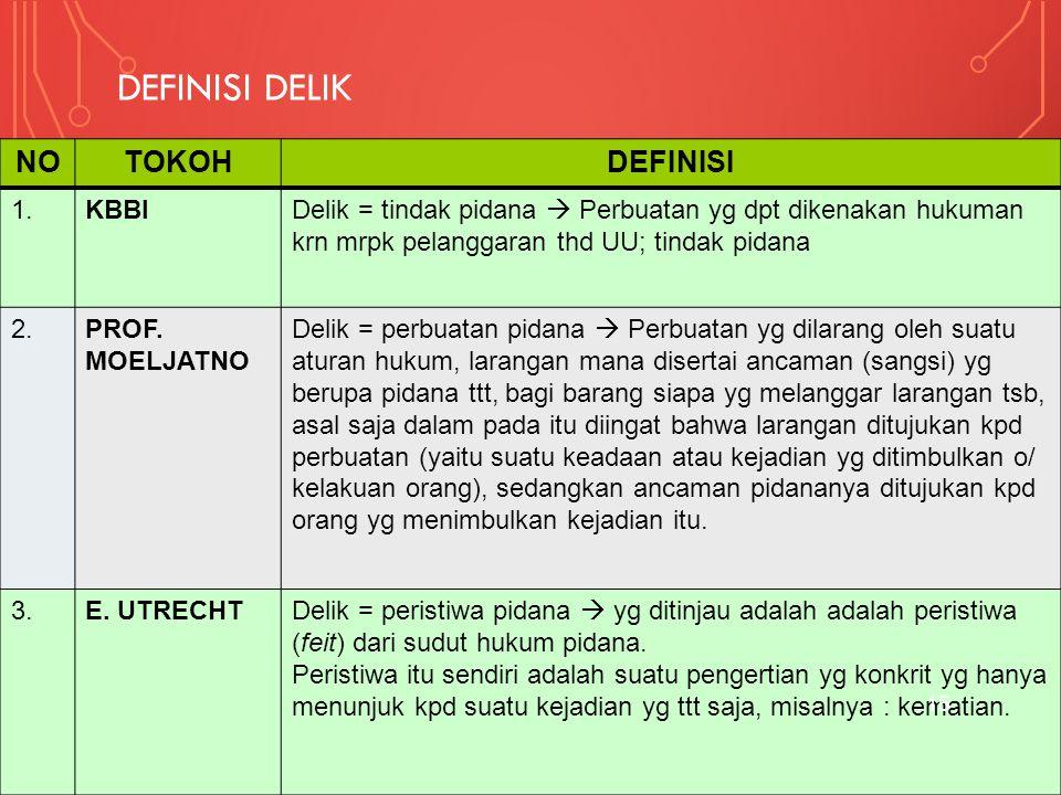 DEFINISI DELIK NO TOKOH DEFINISI 1. KBBI