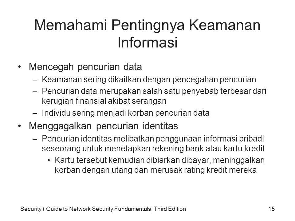 Memahami Pentingnya Keamanan Informasi