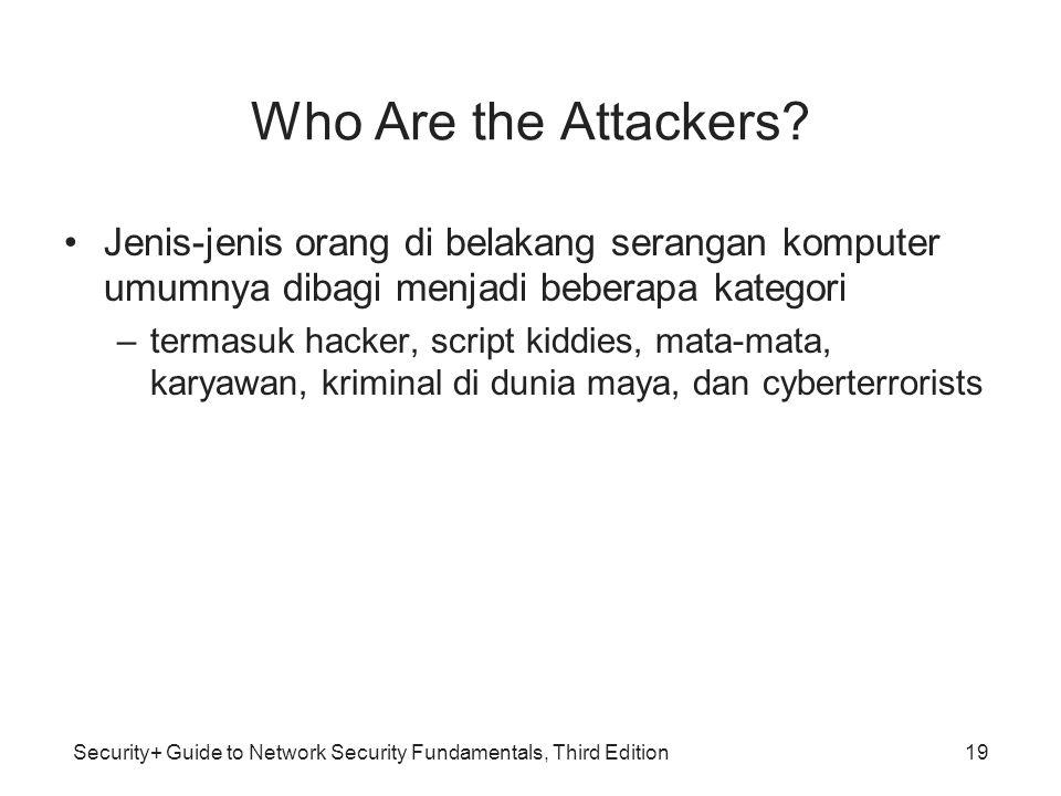 Who Are the Attackers Jenis-jenis orang di belakang serangan komputer umumnya dibagi menjadi beberapa kategori.