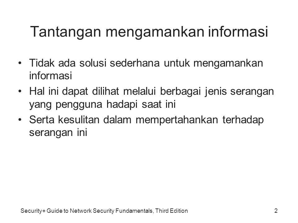Tantangan mengamankan informasi