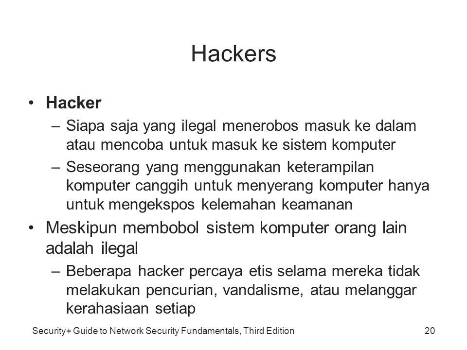 Hackers Hacker. Siapa saja yang ilegal menerobos masuk ke dalam atau mencoba untuk masuk ke sistem komputer.