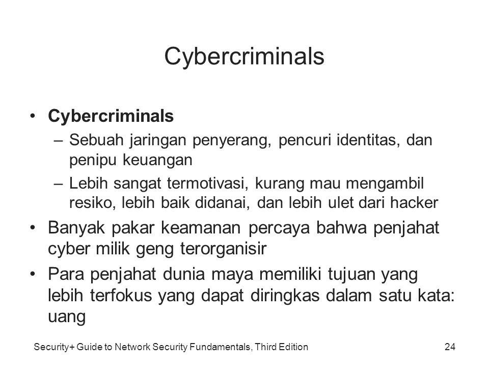 Cybercriminals Cybercriminals
