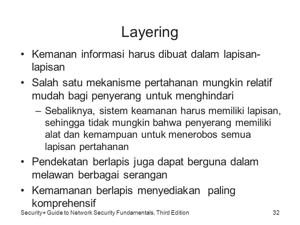 Layering Kemanan informasi harus dibuat dalam lapisan-lapisan