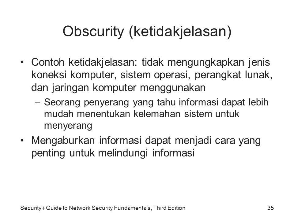 Obscurity (ketidakjelasan)