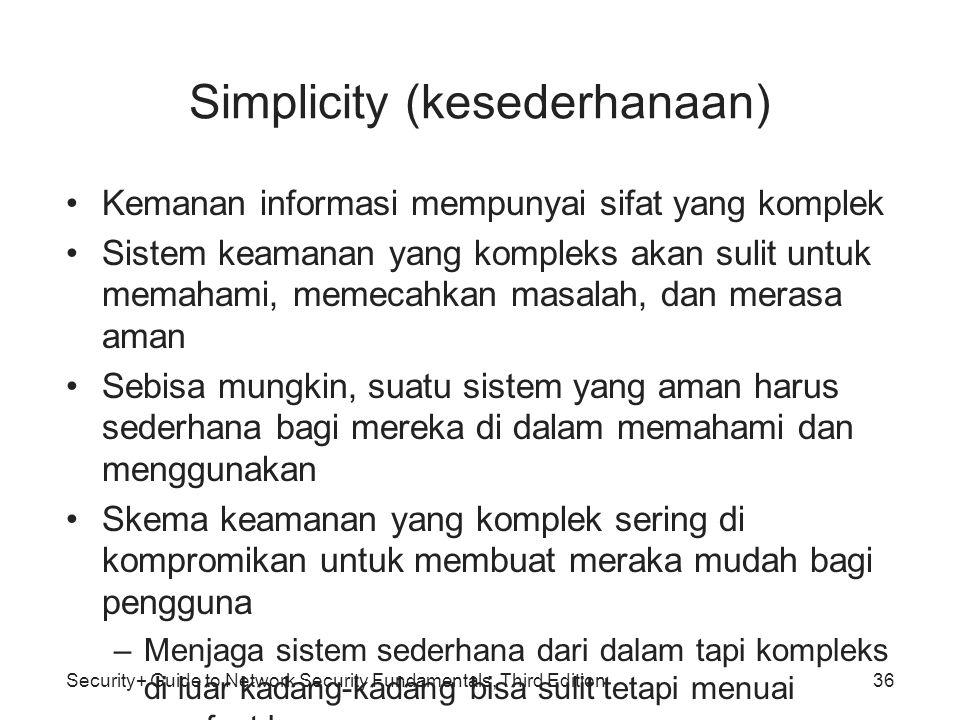 Simplicity (kesederhanaan)