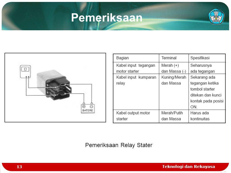 Pemeriksaan Pemeriksaan Relay Stater Teknologi dan Rekayasa