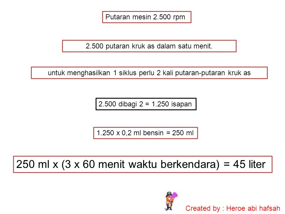 250 ml x (3 x 60 menit waktu berkendara) = 45 liter