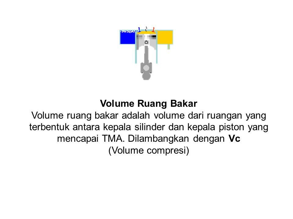 Volume Ruang Bakar