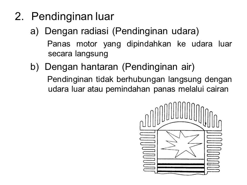 Pendinginan luar Dengan radiasi (Pendinginan udara)