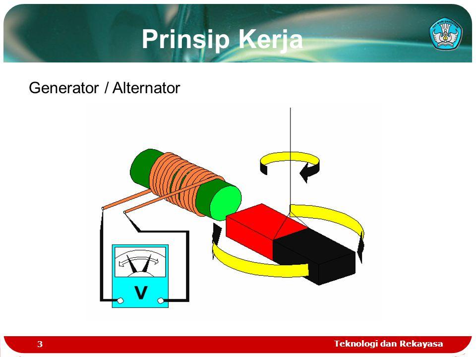 Prinsip Kerja Generator / Alternator Teknologi dan Rekayasa
