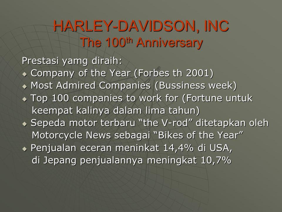 HARLEY-DAVIDSON, INC The 100th Anniversary
