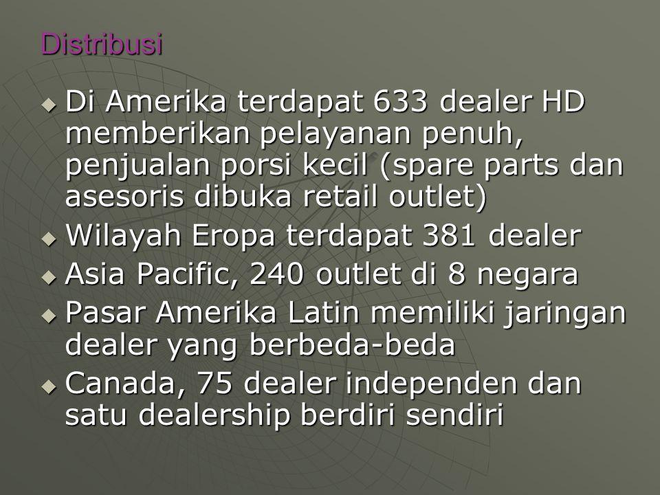 Distribusi Di Amerika terdapat 633 dealer HD memberikan pelayanan penuh, penjualan porsi kecil (spare parts dan asesoris dibuka retail outlet)