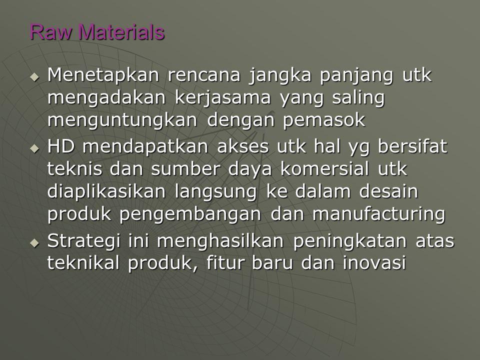 Raw Materials Menetapkan rencana jangka panjang utk mengadakan kerjasama yang saling menguntungkan dengan pemasok.