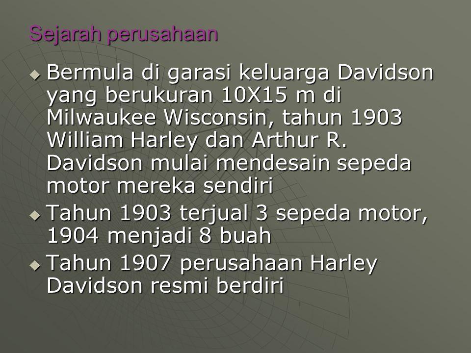Sejarah perusahaan
