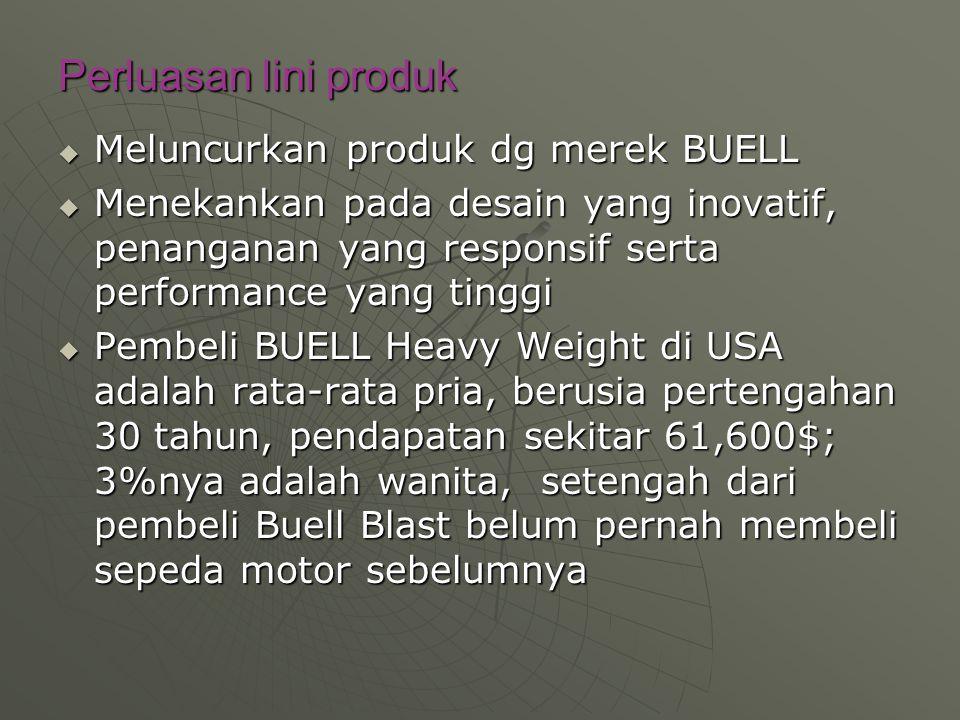 Perluasan lini produk Meluncurkan produk dg merek BUELL