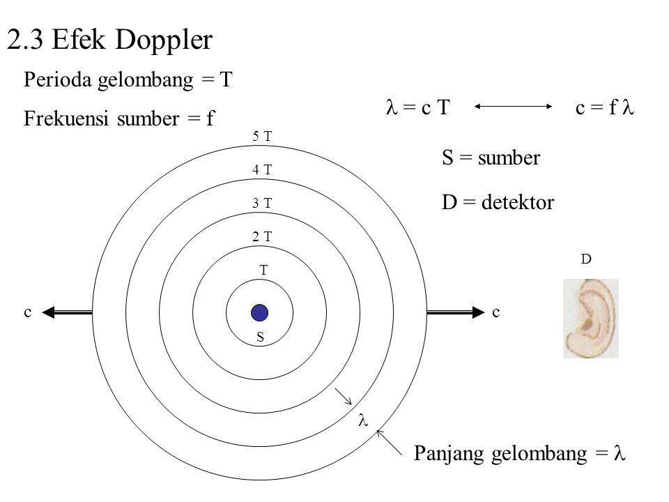2.3 Efek Doppler Perioda gelombang = T  = c T c = f 