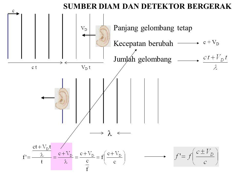 SUMBER DIAM DAN DETEKTOR BERGERAK