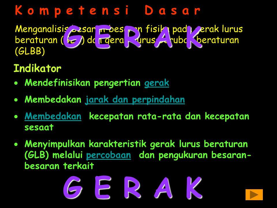 G E R A K G E R A K G E R A K K o m p e t e n s i D a s a r Indikator
