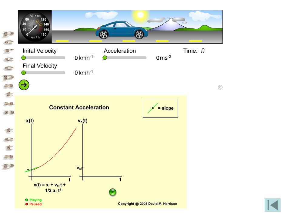 Vo=40 kmh-1 V=40 kmh-1 percepatan tetap