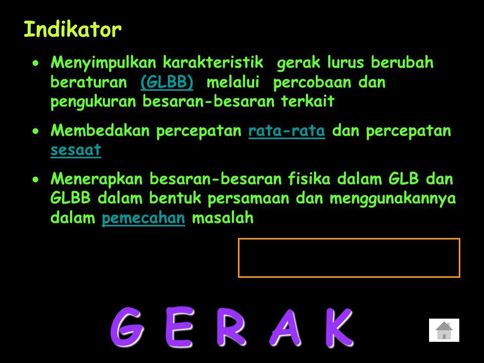 G E R A K Indikator Saatnya kalian mencoba