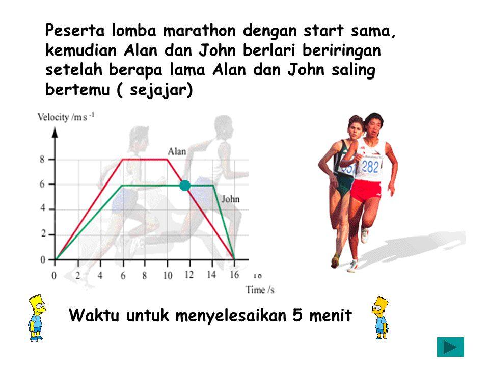 Peserta lomba marathon dengan start sama, kemudian Alan dan John berlari beriringan setelah berapa lama Alan dan John saling bertemu ( sejajar)