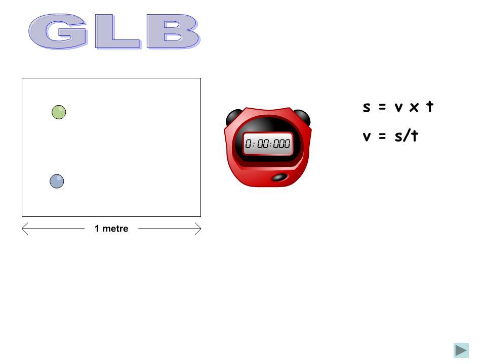 GLB s = v x t v = s/t