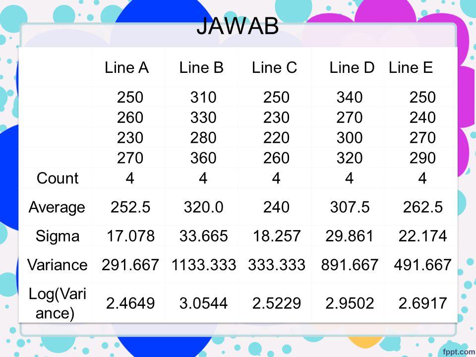 JAWAB Line A Line B Line C Line D Line E 250 310 340 260 330 230 270