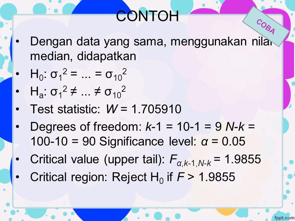CONTOH Dengan data yang sama, menggunakan nilai median, didapatkan