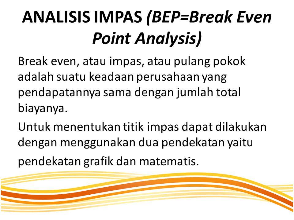 ANALISIS IMPAS (BEP=Break Even Point Analysis)