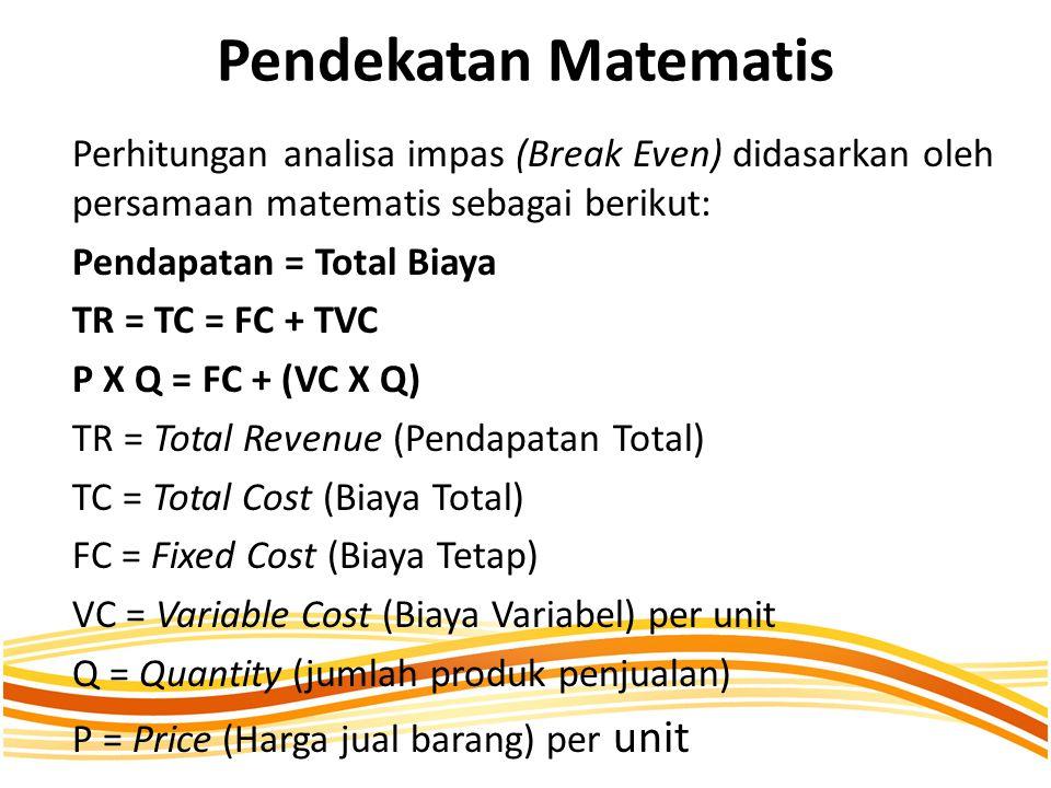 Pendekatan Matematis