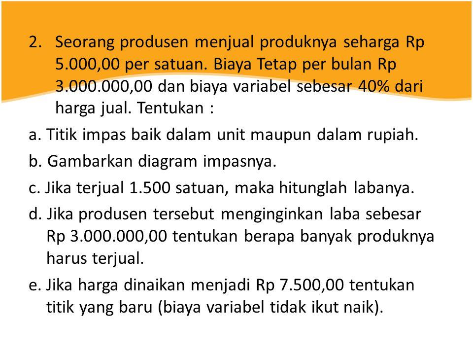 Seorang produsen menjual produknya seharga Rp 5. 000,00 per satuan
