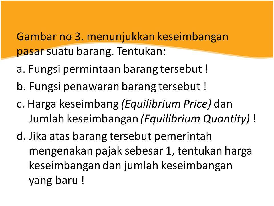 Gambar no 3. menunjukkan keseimbangan pasar suatu barang. Tentukan: a