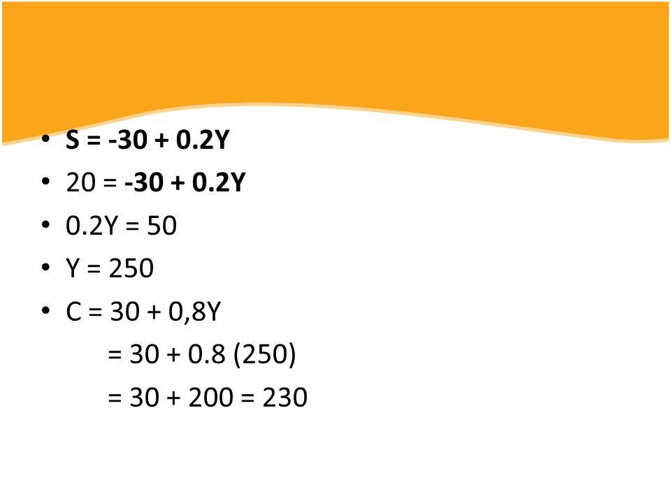 S = -30 + 0.2Y 20 = -30 + 0.2Y 0.2Y = 50 Y = 250 C = 30 + 0,8Y = 30 + 0.8 (250) = 30 + 200 = 230