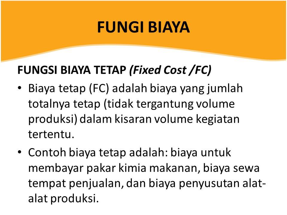 FUNGI BIAYA FUNGSI BIAYA TETAP (Fixed Cost /FC)