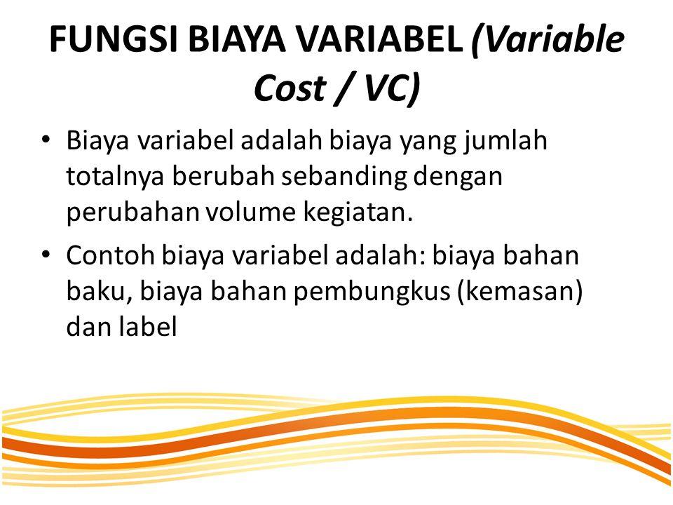 FUNGSI BIAYA VARIABEL (Variable Cost / VC)
