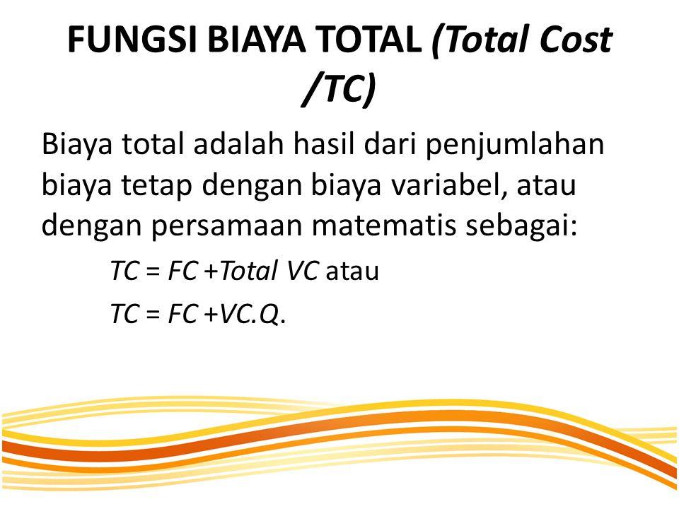 FUNGSI BIAYA TOTAL (Total Cost /TC)