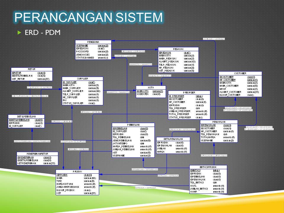 Perancangan Sistem ERD - PDM