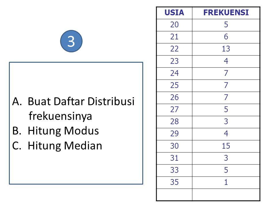 3 Buat Daftar Distribusi frekuensinya Hitung Modus Hitung Median USIA