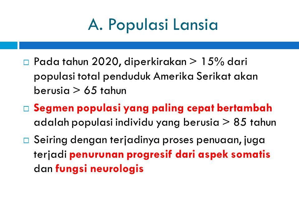 A. Populasi Lansia Pada tahun 2020, diperkirakan > 15% dari populasi total penduduk Amerika Serikat akan berusia > 65 tahun.
